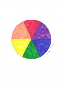 Use the color wheel as your guide. Two hots with one cool color is great.
